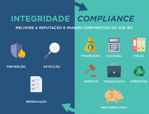 """O que é """"Compliance"""""""